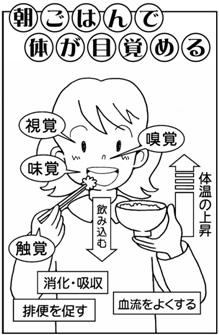 syokuiku_qa_20120903-2.jpg